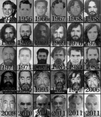 Charles Manson negli anni